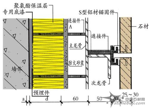 图解背栓式石材材幕墙施工技术
